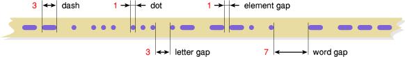 Morse code timing